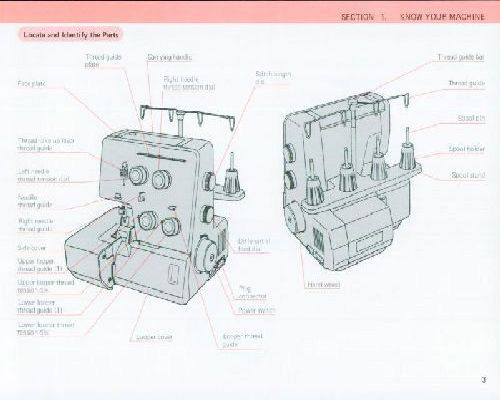 Pdf-2586] janome new home dx2015 s2015 parts manual user guide.